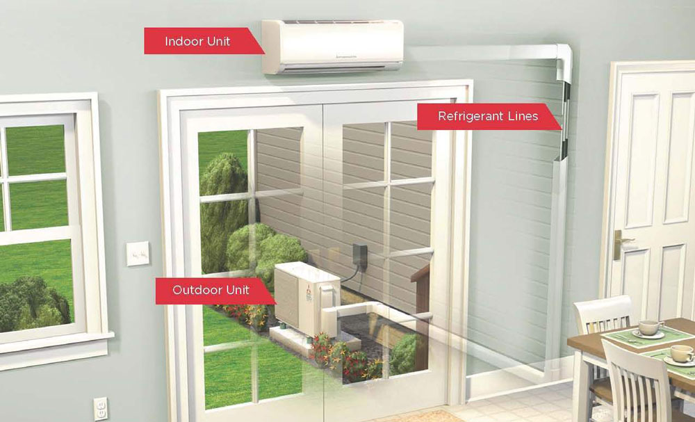 Alf img - Showing > Mitsubishi Ductless Heating System